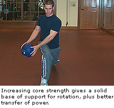 Increase core stability
